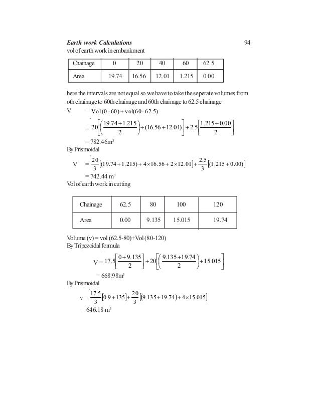 94 Chainage 0 20 40 60 62.5 Area 19.74 16.56 12.01 1.215 0.00 volofearthworkinembankment here the intervals are not equal ...