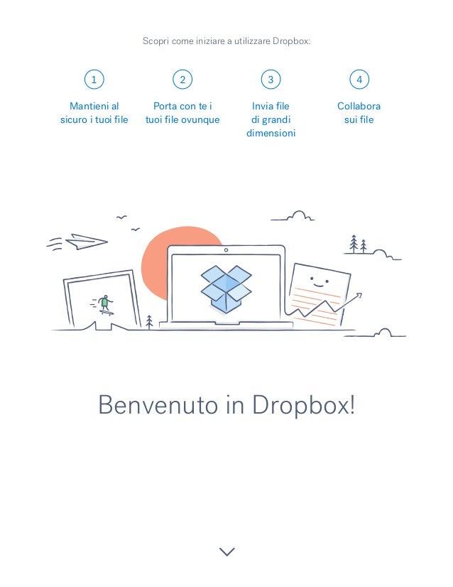 1 2 3 4 Benvenuto in Dropbox! Mantieni al sicuro i tuoi file Porta con te i tuoi file ovunque Invia file di grandi dimensi...