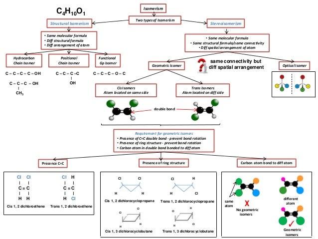 Isomerism pdf optical