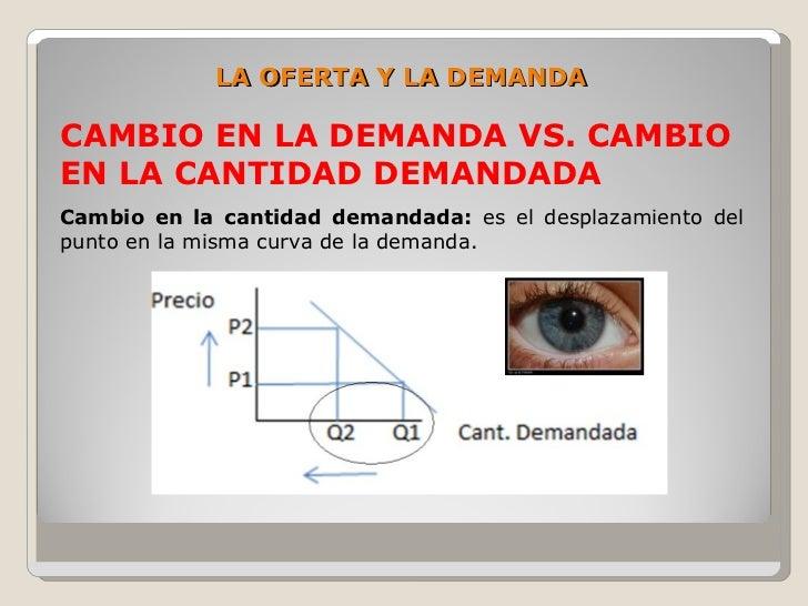 LA OFERTA Y LA DEMANDA  CAMBIO EN LA DEMANDA VS. CAMBIO EN LA CANTIDAD DEMANDADA Cambio en la cantidad demandada: es el de...