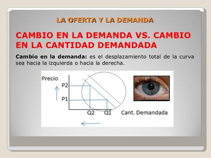 LA OFERTA Y LA DEMANDA  CAMBIO EN LA DEMANDA VS. CAMBIO EN LA CANTIDAD DEMANDADA Cambio en la demanda: es el desplazamient...