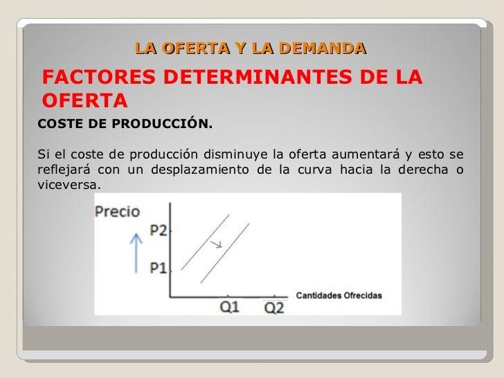 LA OFERTA Y LA DEMANDA FACTORES DETERMINANTES DE LA OFERTA COSTE DE PRODUCCIÓN.  Si el coste de producción disminuye la of...
