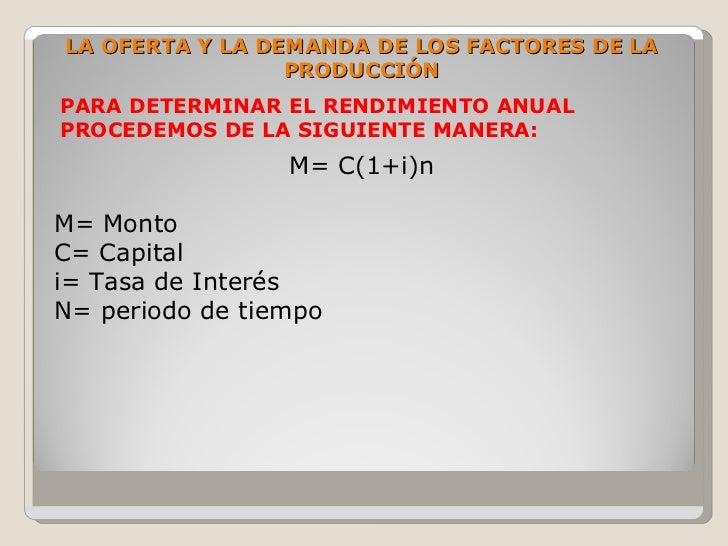 LA OFERTA Y LA DEMANDA DE LOS FACTORES DE LA                  PRODUCCIÓN PARA DETERMINAR EL RENDIMIENTO ANUAL PROCEDEMOS D...