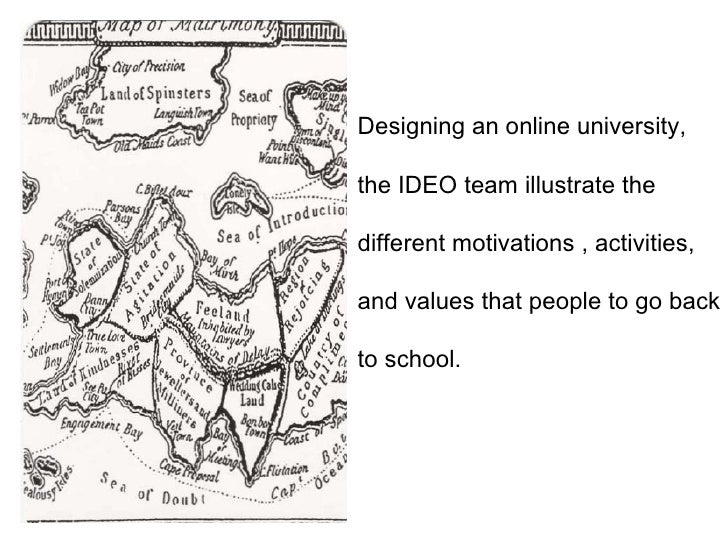 Ideo method card for Ideo university