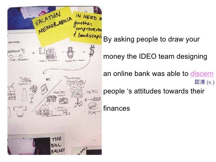 By asking people to draw your  money the IDEO team designing an online bank was able to  discern people 's attitudes towar...