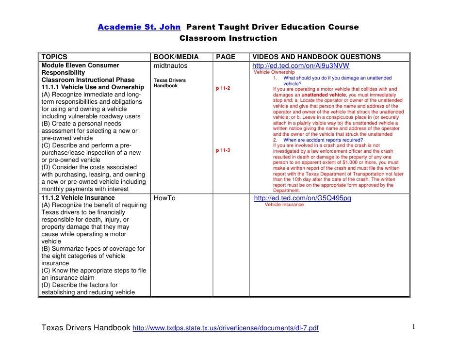 Academie St. John Parent Taught Driver Education Course                                     Classroom InstructionTOPICS   ...