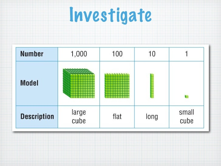 Go Math 6060 Place Value And Patterns Interesting Place Value And Patterns