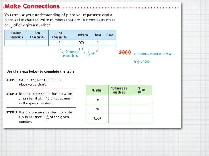 Place Value Worksheets Place Value Worksheets Lesson 11 – Go Math Worksheets