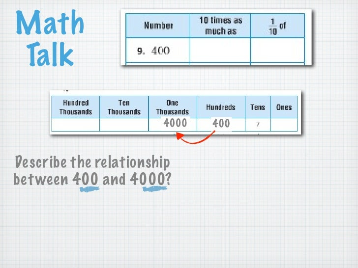 Go Math 6060 Place Value And Patterns Fascinating Place Value And Patterns