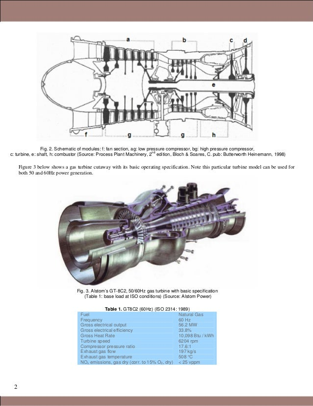 Gas Turbines In Simple Cycle Amp Combined Cycle Applications