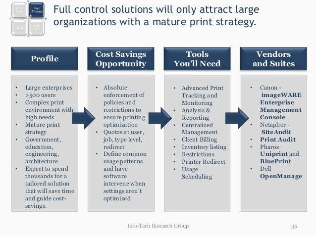 Reduce costs through printer consolidation 35 malvernweather Images