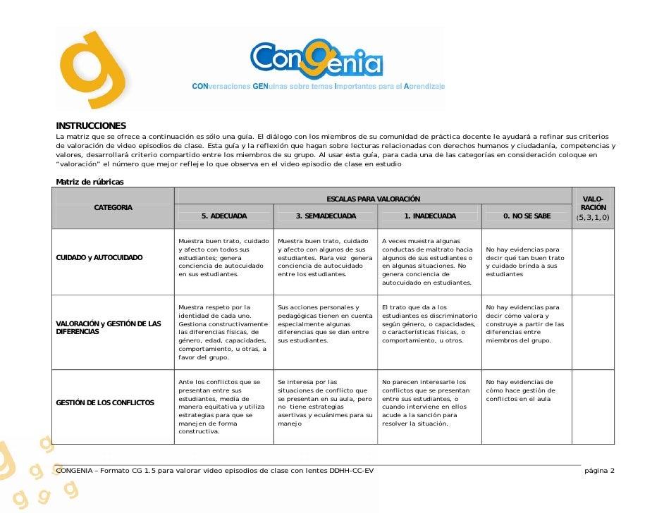 INSTRUCCIONES La matriz que se ofrece a continuación es sólo una guía. El diálogo con los miembros de su comunidad de prác...