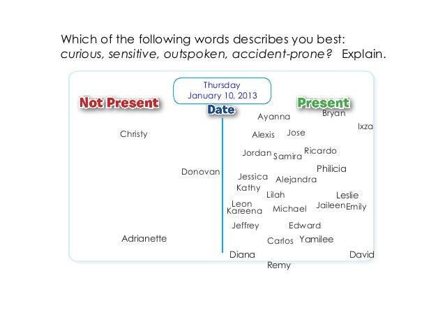 Which of the following words describes you best:curious, sensitive, outspoken, accidentprone? Explain.                   ...