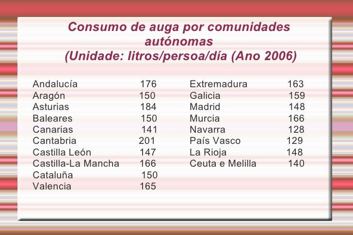 Consumo de auga por comunidades  autónomas  (Unidade: litros/persoa/día (Ano 2006) <ul><li>Andalucía  176