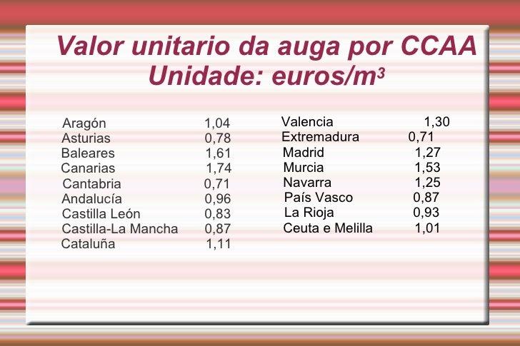 Asturias  184