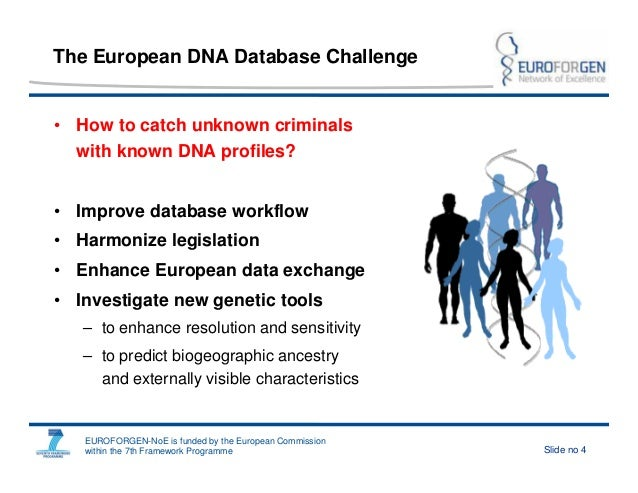 Forensic Genetics In The 21st Century Meeting The Challenges Of Bio