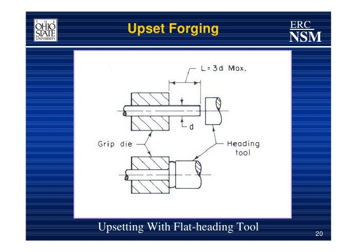 Forging processes upset ccuart Images
