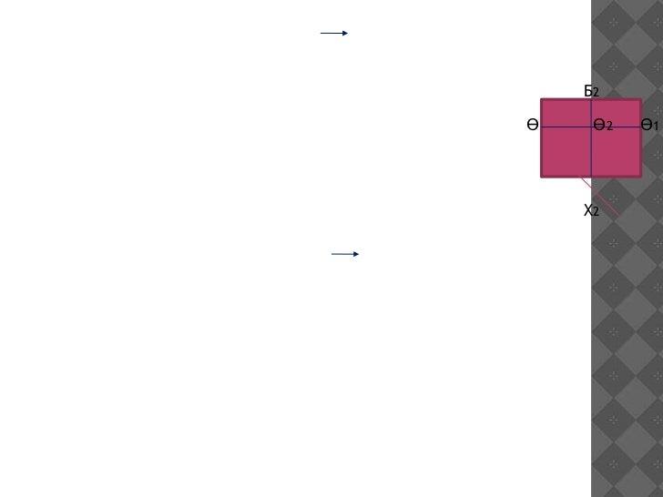 Бататгал<br />Бодит хэмжээн дээр тулгуурлан шулуун юбканы тор байгуулах <br />