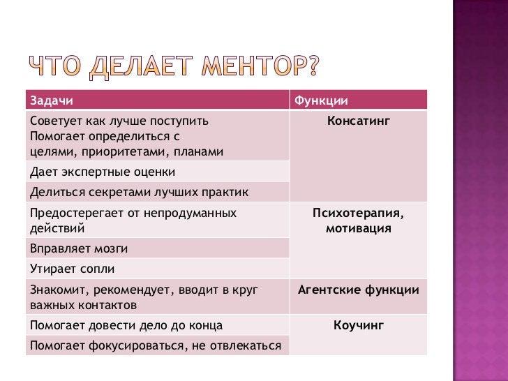 Что делает ментор?<br />
