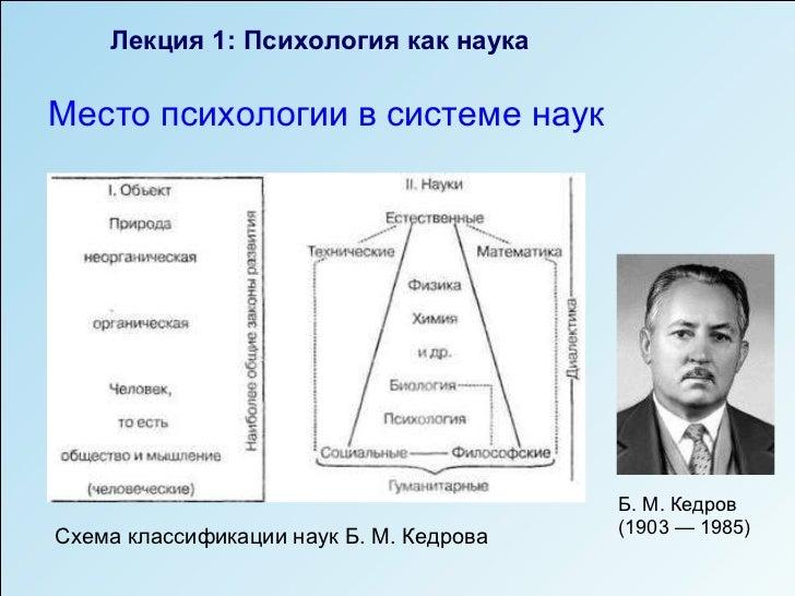 Схема деятельности в психологии фото 167