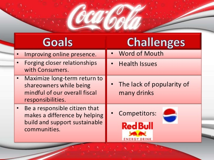research proposal on coca cola Essays - largest database of quality sample essays and research papers on research proposal on coca cola.
