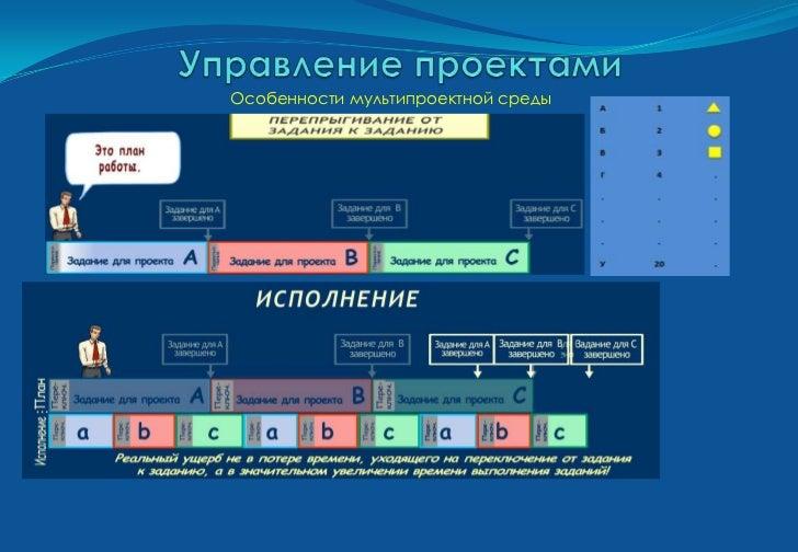 Презентация ТОС