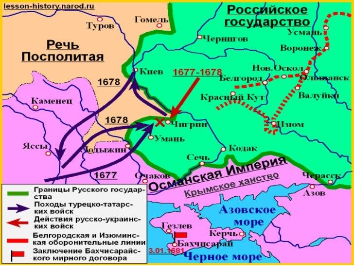 Русско-турецкая война-5