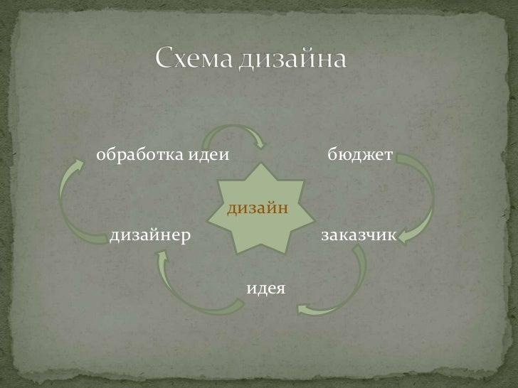 Роль графического дизайна. Т. Показаньева Slide 3
