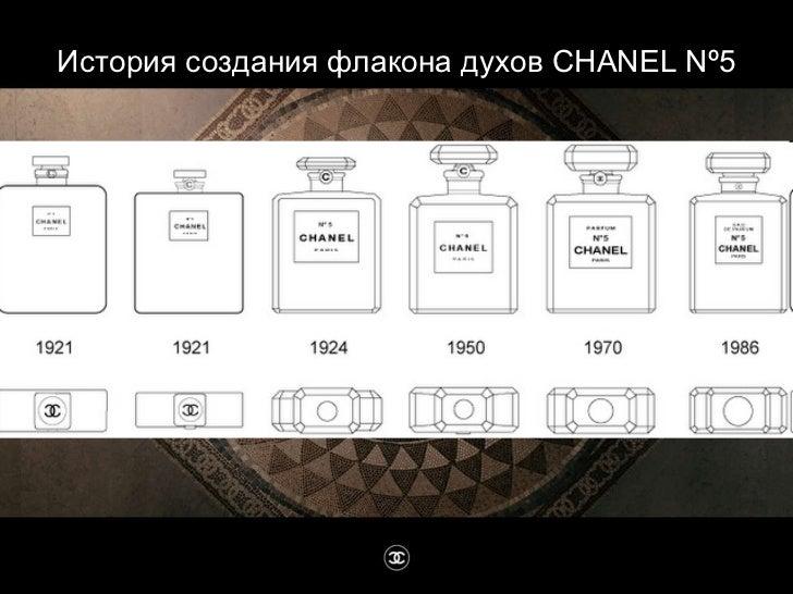 История создания   флакона духов  CHANEL  Nº 5