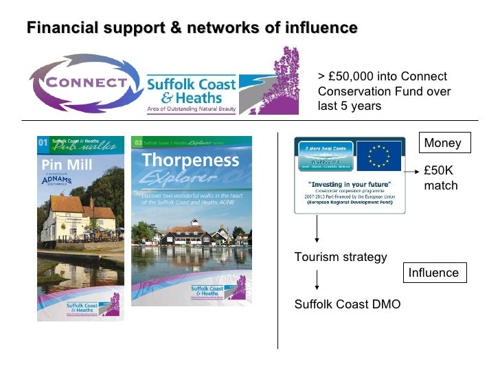 Financial support & networks of influence                                     > £50,000 into Connect                      ...
