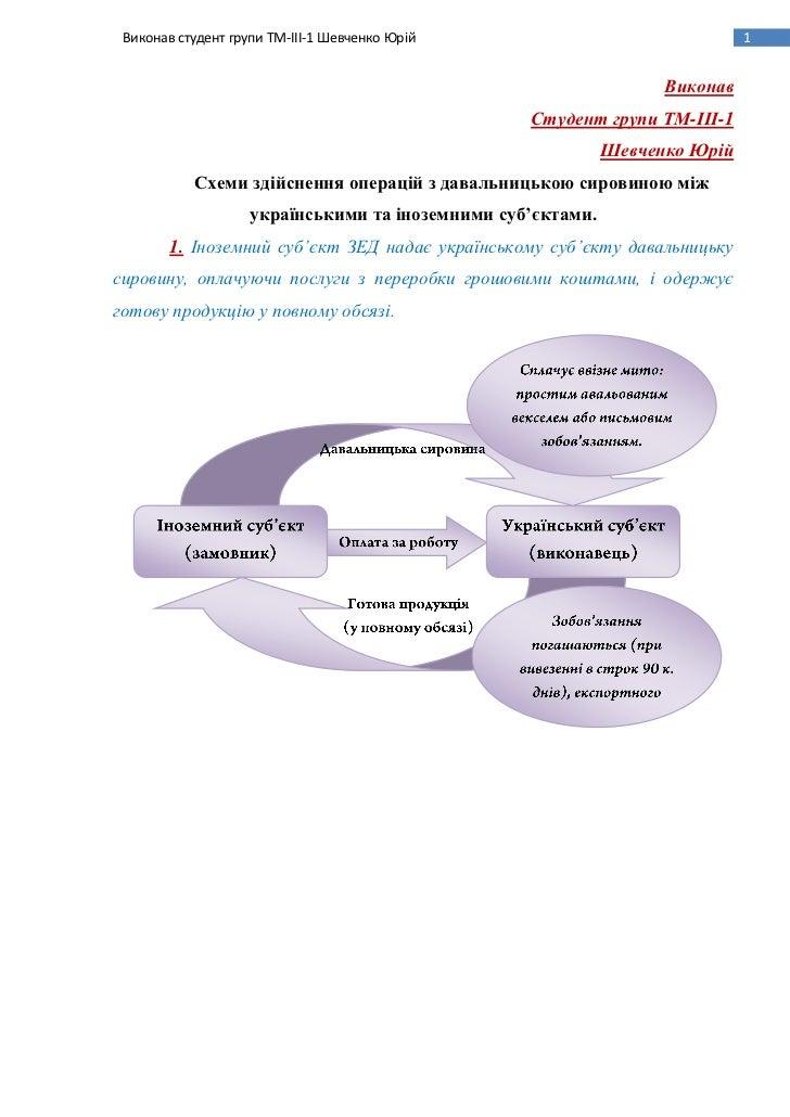 Виконав студент групи ТМ-ІІІ-1 Шевченко Юрій                                1                                             ...