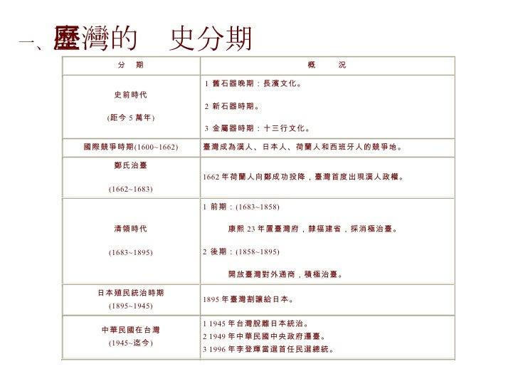 一、 臺灣的歷史分期