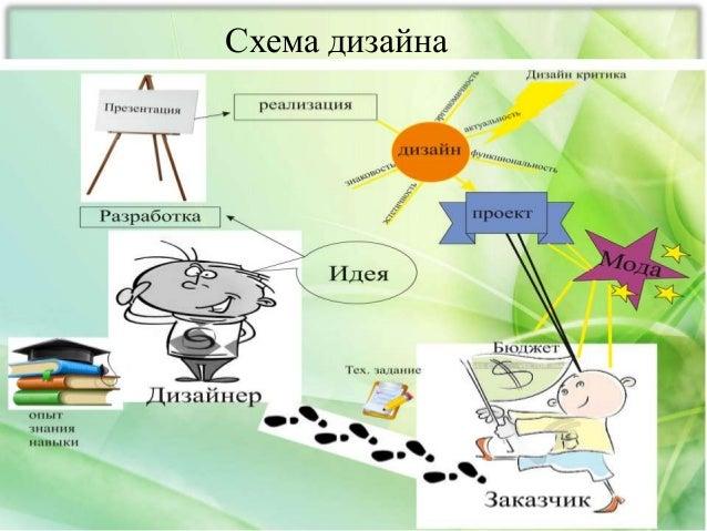 Схема дизайна