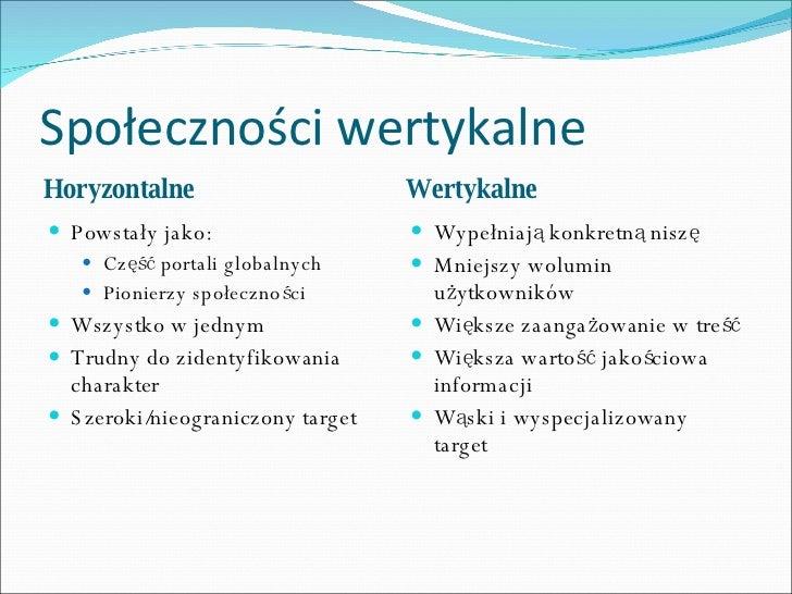 Społeczności wertykalne <ul><li>Horyzontalne </li></ul><ul><li>Wertykalne </li></ul><ul><li>Powstały jako: </li></ul><ul><...