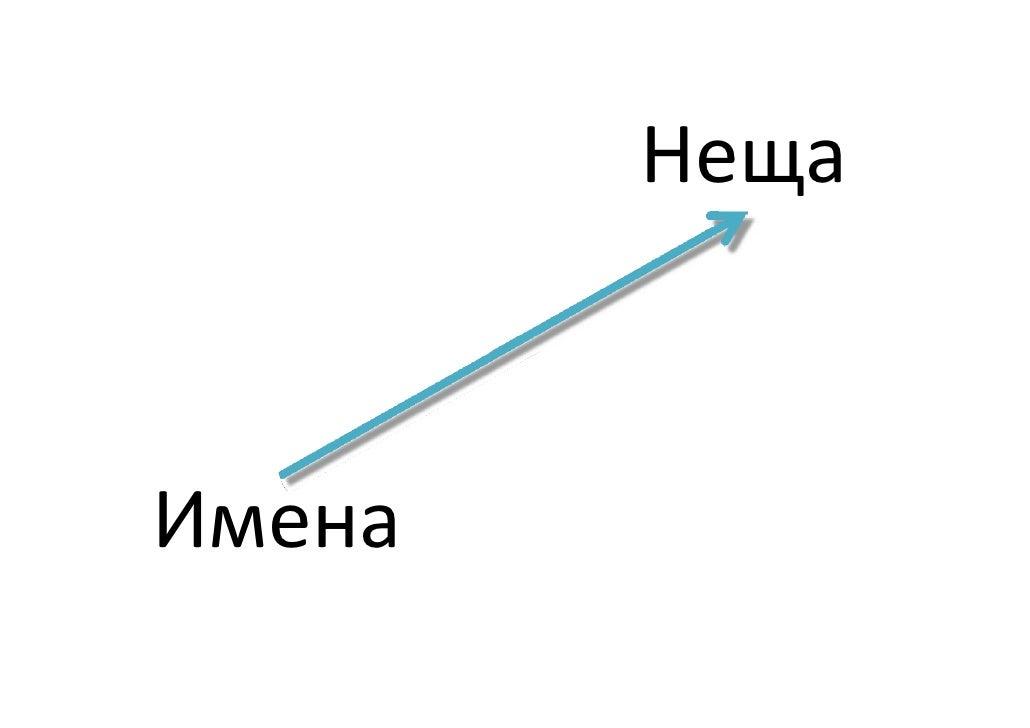 1. Въведение в Ruby Slide 3