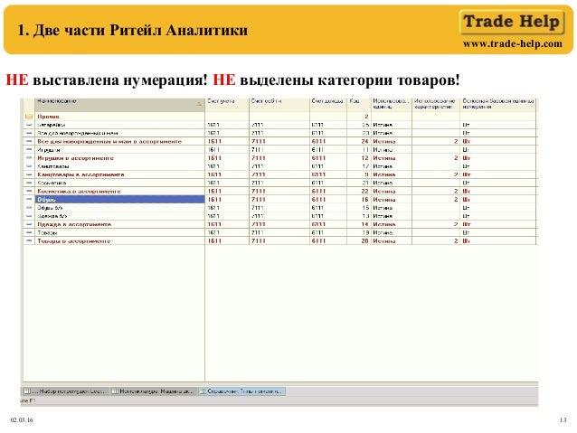www.trade-help.com 02.03.16 13 1. Две части Ритейл Аналитики НЕ выставлена нумерация! НЕ выделены категории товаров!