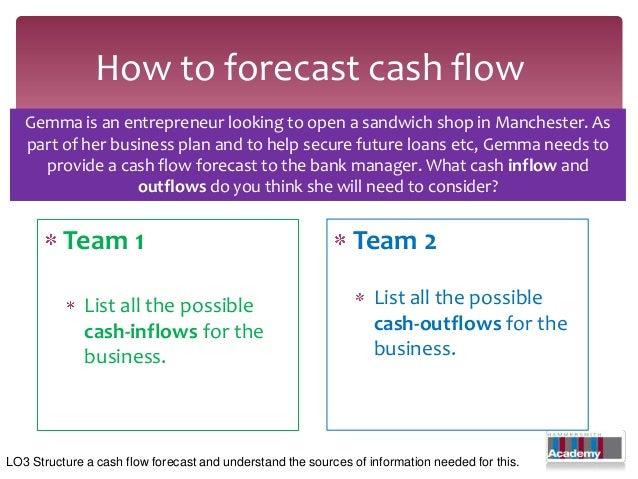 24/7 fast cash loans picture 5