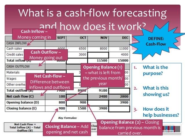 how to forecast cash flow