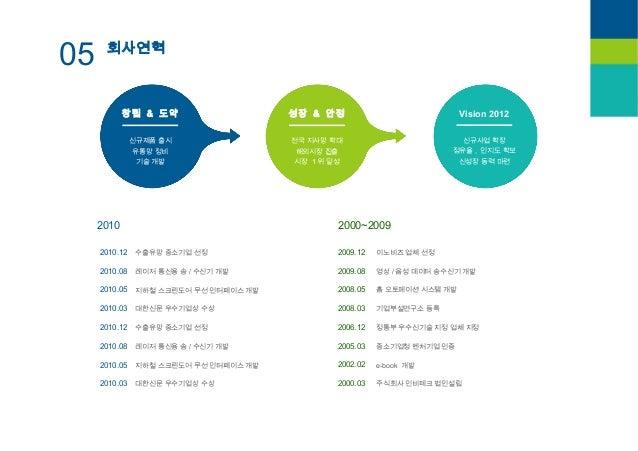 company profile of p g