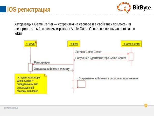Авторизация Game Center — сохраняем на сервере и в свойствах приложениясгенерированный, по ключу игрока из Apple Game Cent...