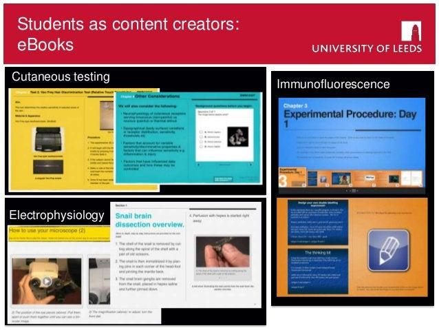 Students as content creators: eBooks Cutaneous testing Immunofluorescence Electrophysiology
