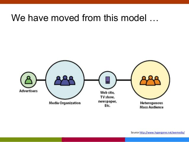 We have moved from this model … Source http://www.hypergene.net/wemedia/