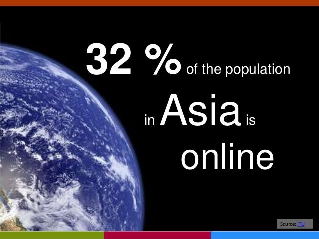 32 %of the population in Asiais online Source: ITU