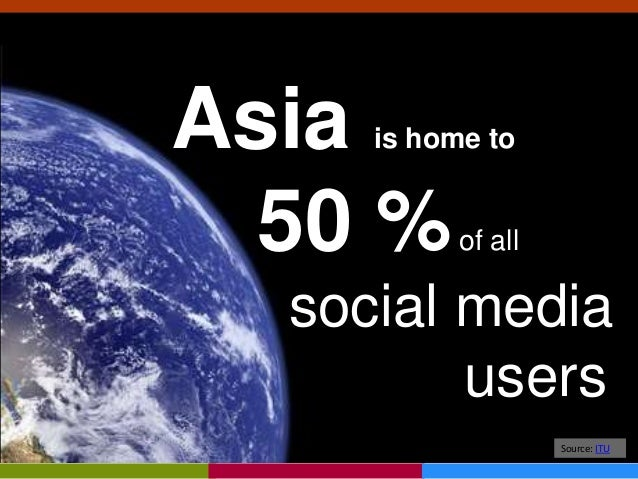 Asia is home to 50 %of all social media users Source: ITU