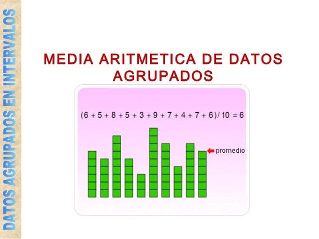 Media aritmética para datos agrupados