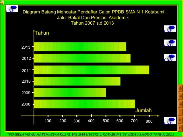 1 penyajian data statistik 8 ccuart Image collections