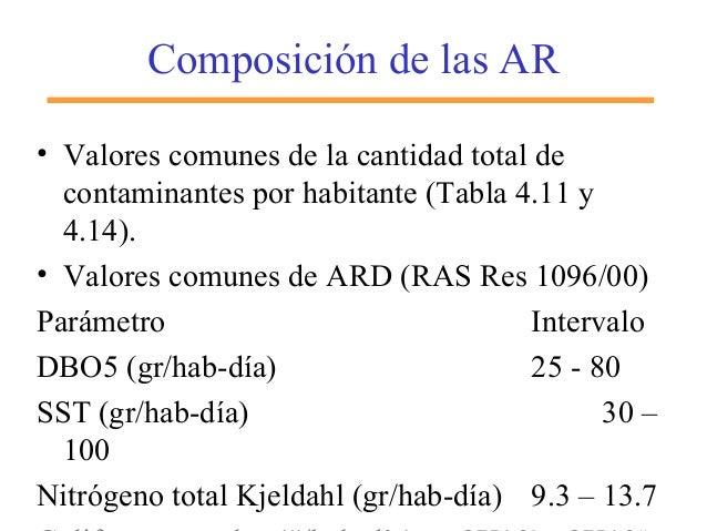 Composición de las AR • Valores comunes de la cantidad total de contaminantes por habitante (Tabla 4.11 y 4.14). • Valores...
