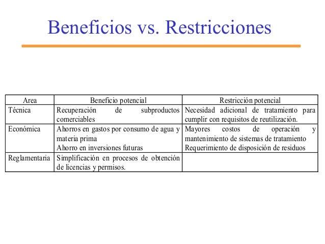 Beneficios vs. Restricciones Area Beneficio potencial Restricción potencial Técnica Recuperación de subproductos comerciab...