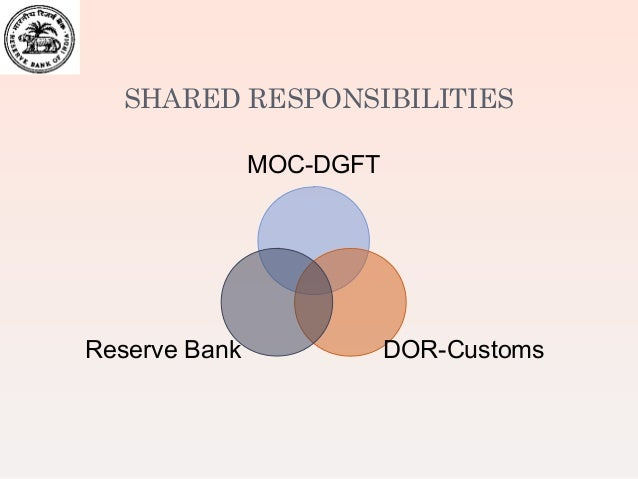 Rbi regulations for forex trading