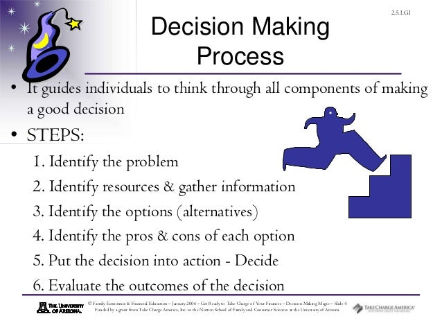 factors affecting financial decisions Overview of financing decisions and how they affect the value of a firmᅠ.